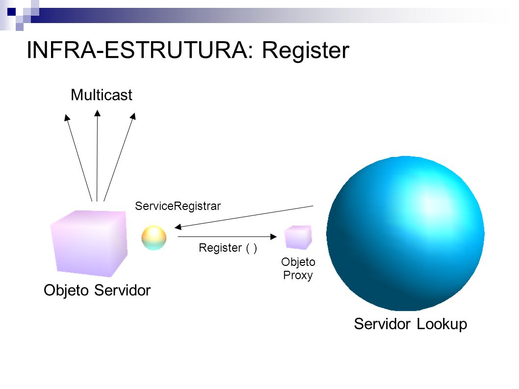 INFRA-ESTRUTURA: Register