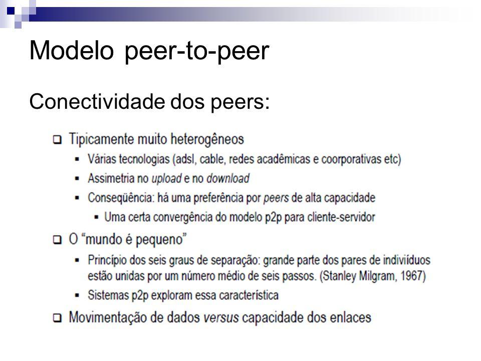 Modelo peer-to-peer Conectividade dos peers: