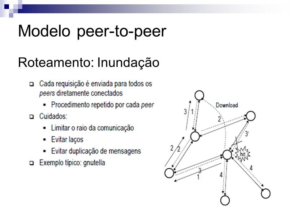 Modelo peer-to-peer Roteamento: Inundação