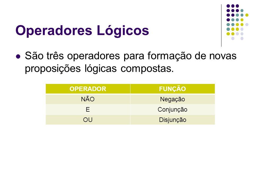 Operadores Lógicos São três operadores para formação de novas proposições lógicas compostas. OPERADOR.