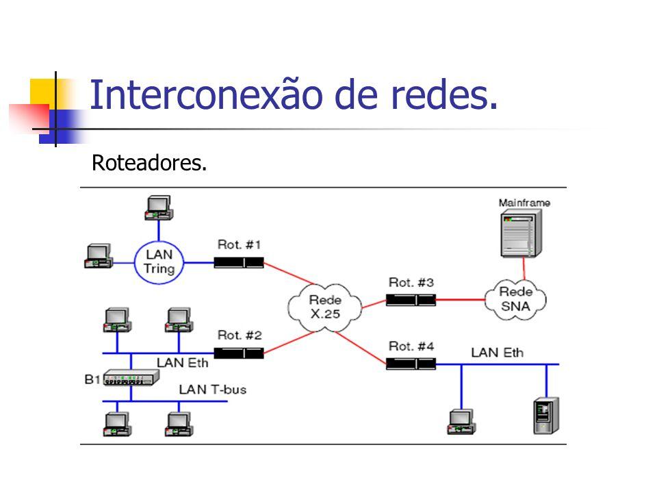 Interconexão de redes. Roteadores.