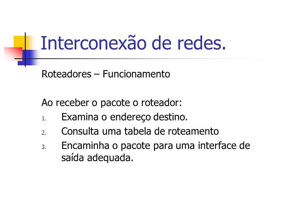 Interconexão de redes. Roteadores – Funcionamento