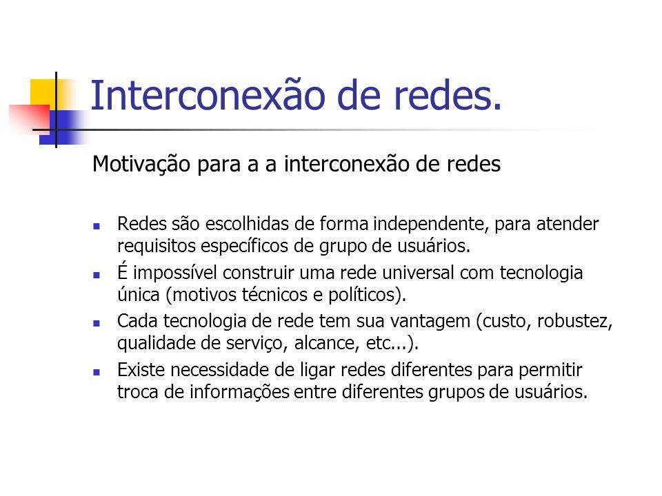 Interconexão de redes. Motivação para a a interconexão de redes