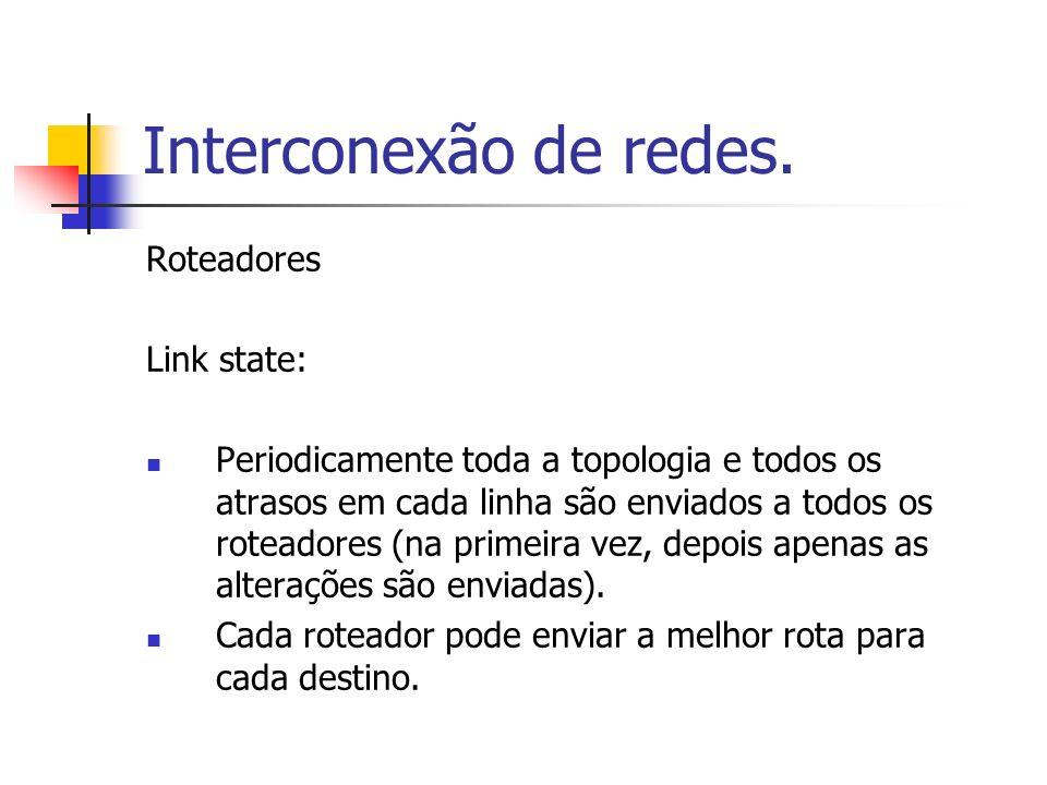 Interconexão de redes. Roteadores Link state: