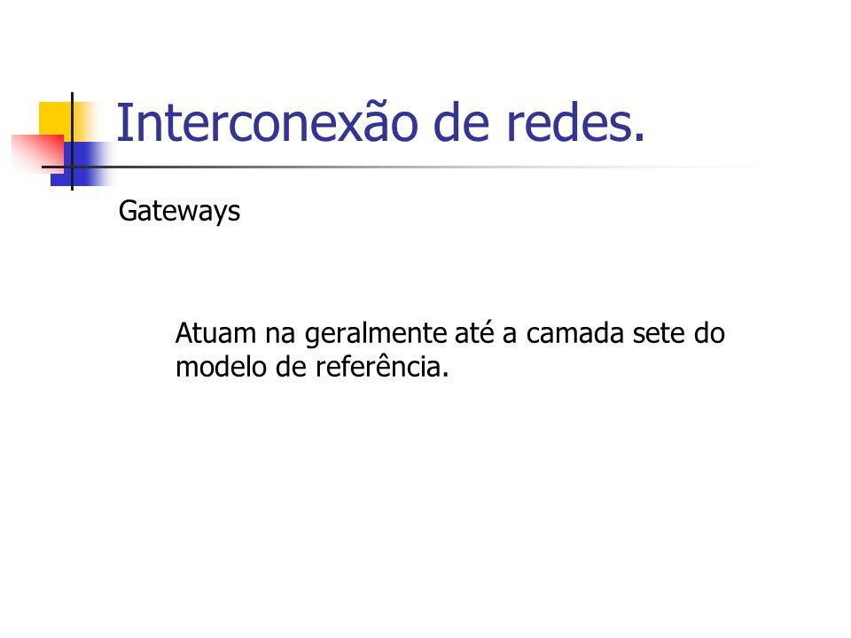 Interconexão de redes. Gateways