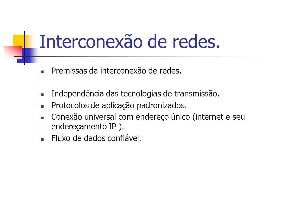 Interconexão de redes. Premissas da interconexão de redes.
