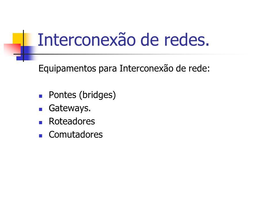 Interconexão de redes. Equipamentos para Interconexão de rede: