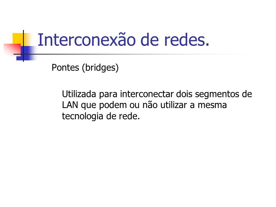 Interconexão de redes. Pontes (bridges)
