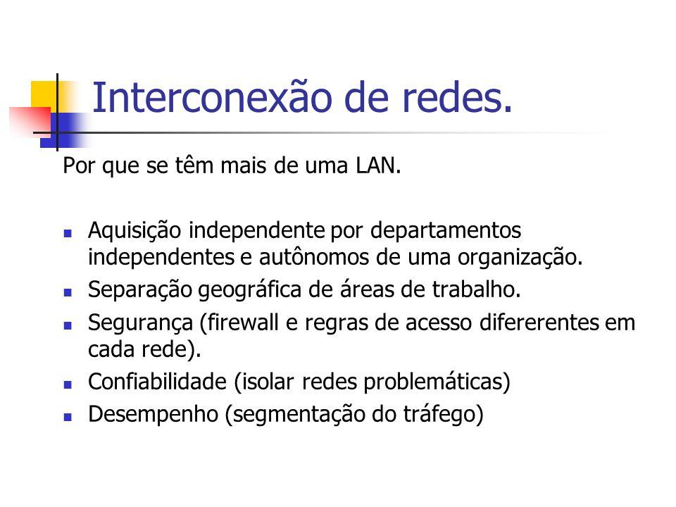 Interconexão de redes. Por que se têm mais de uma LAN.