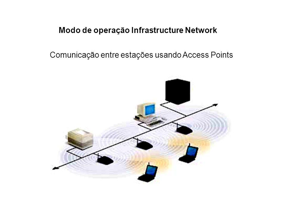 Modo de operação Infrastructure Network