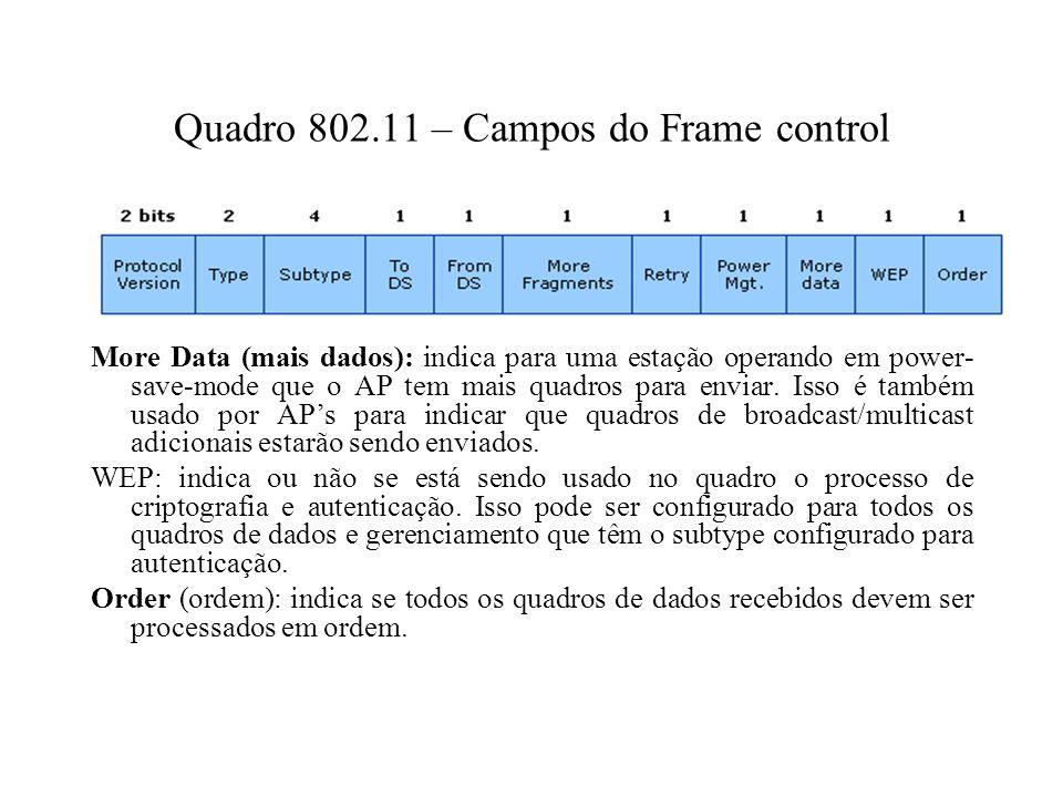 Quadro 802.11 – Campos do Frame control