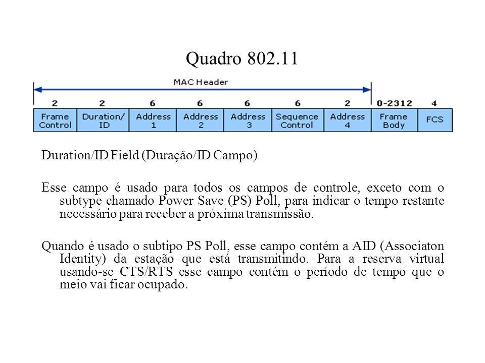 Quadro 802.11 Duration/ID Field (Duração/ID Campo)