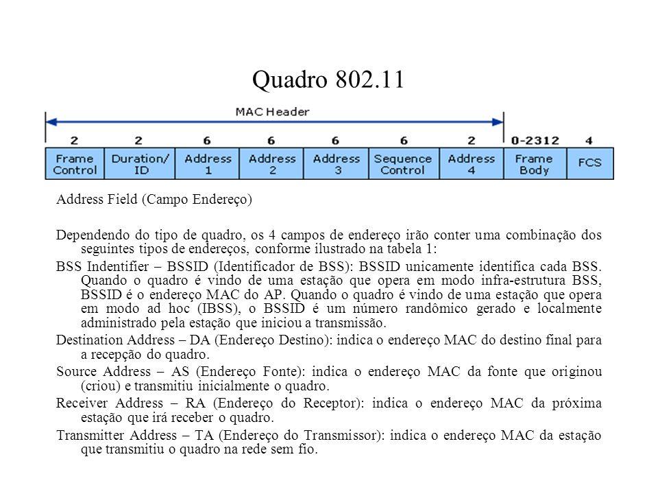 Quadro 802.11 Address Field (Campo Endereço)