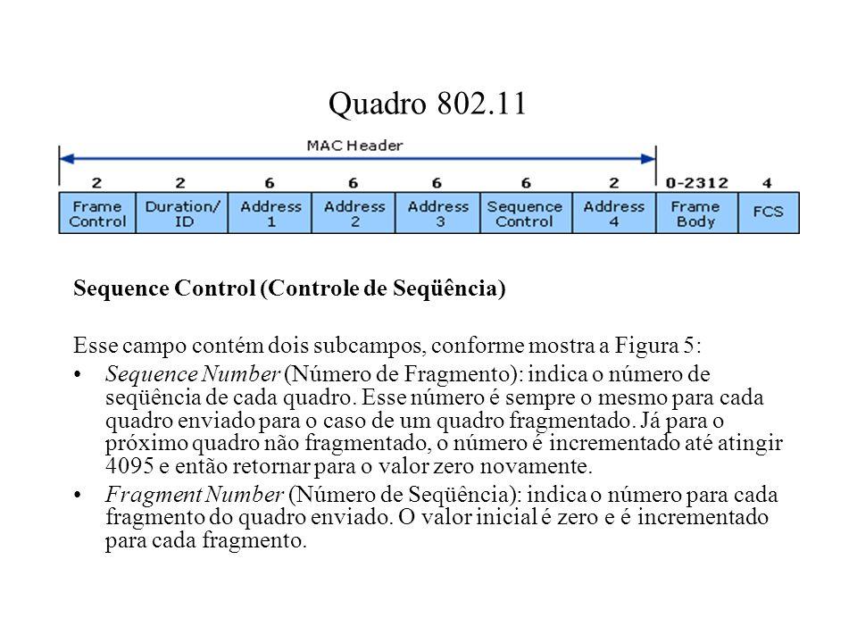 Quadro 802.11 Sequence Control (Controle de Seqüência)