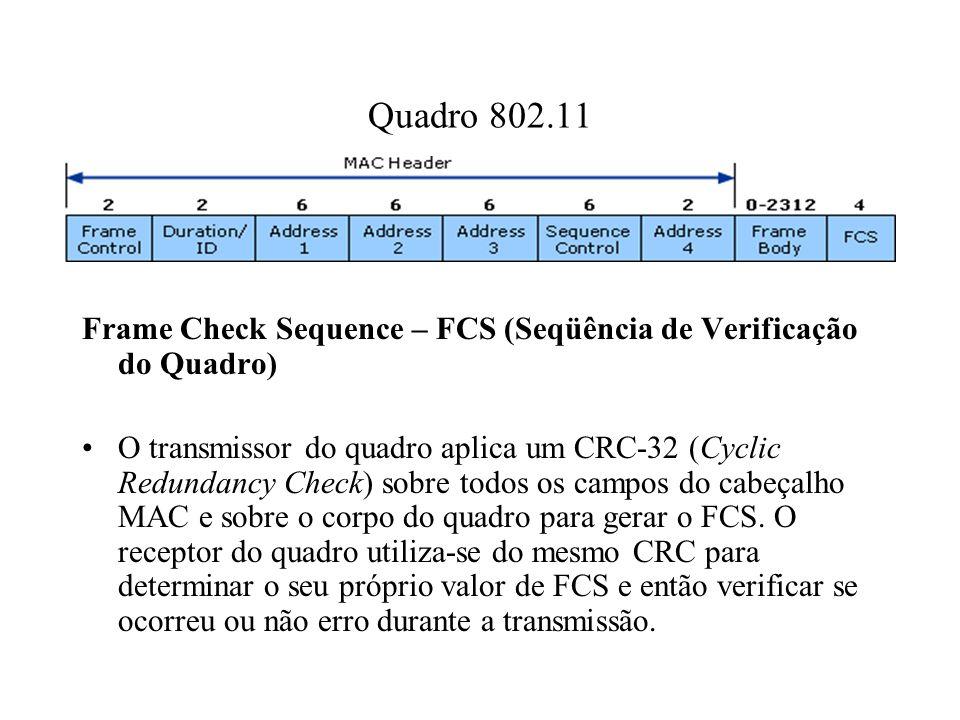 Quadro 802.11 Frame Check Sequence – FCS (Seqüência de Verificação do Quadro)