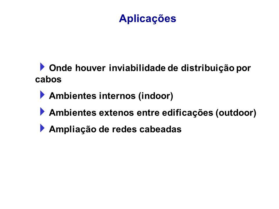 Aplicações Onde houver inviabilidade de distribuição por cabos