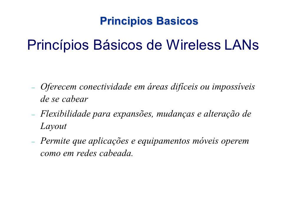 Princípios Básicos de Wireless LANs