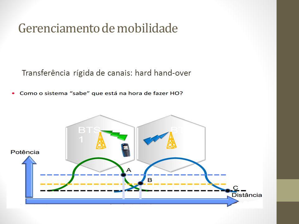 Gerenciamento de mobilidade