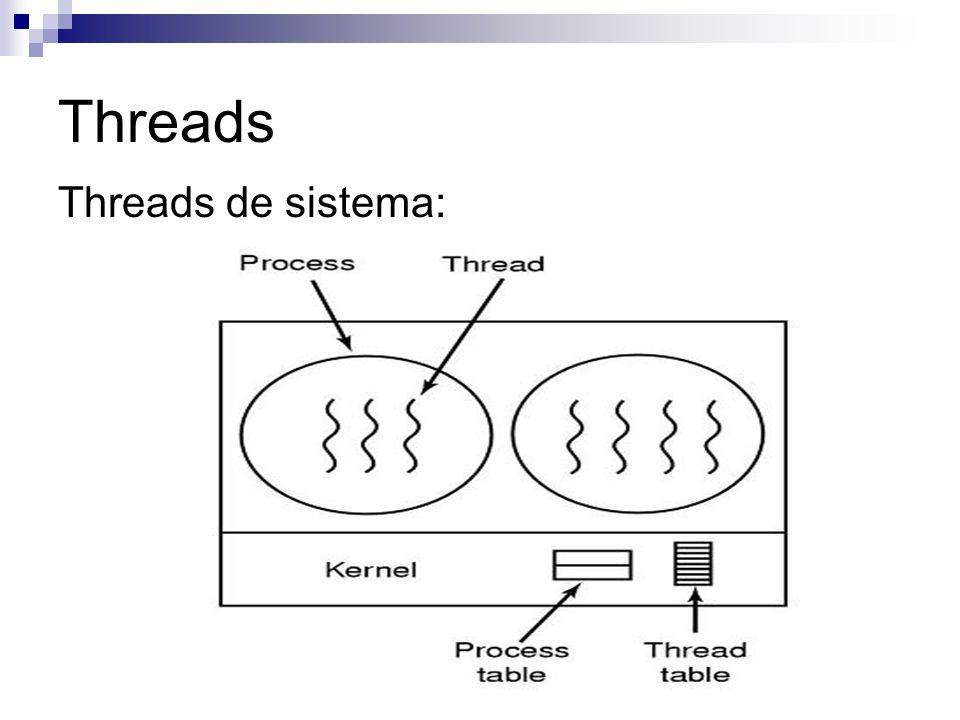 Threads Threads de sistema: