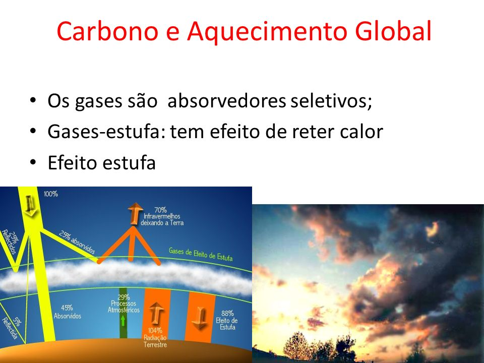 Carbono e Aquecimento Global
