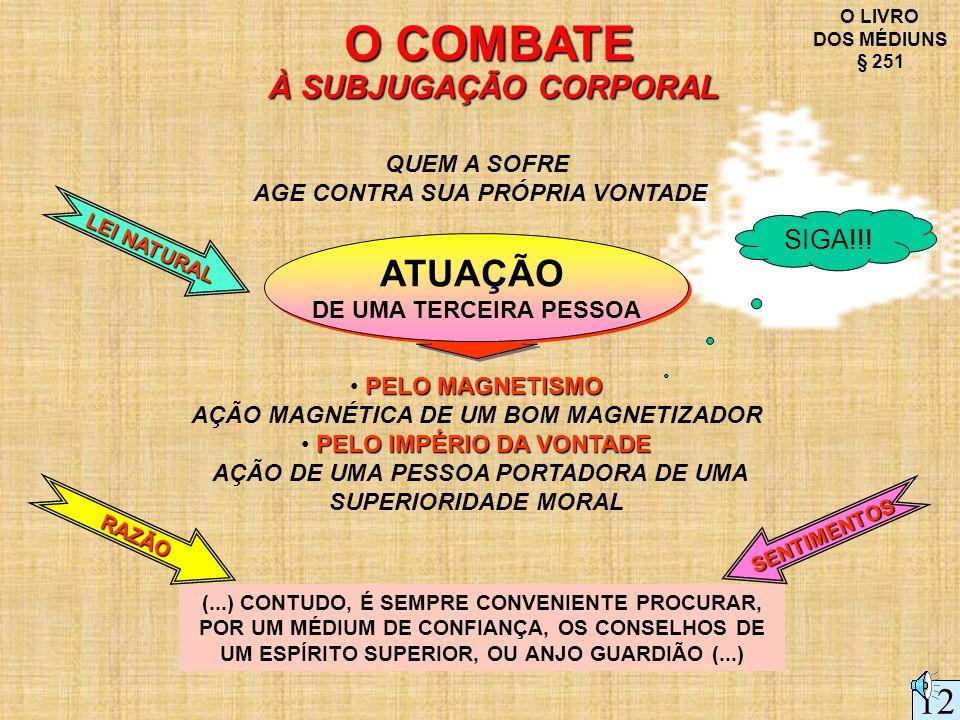 O COMBATE À SUBJUGAÇÃO CORPORAL ATUAÇÃO 12 SIGA!!! QUEM A SOFRE