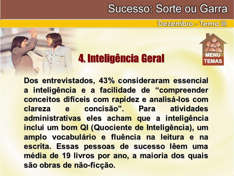 4. Inteligência GeralMENU. TEMAS.