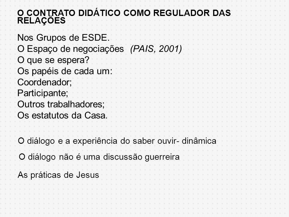 O Espaço de negociações (PAIS, 2001) O que se espera