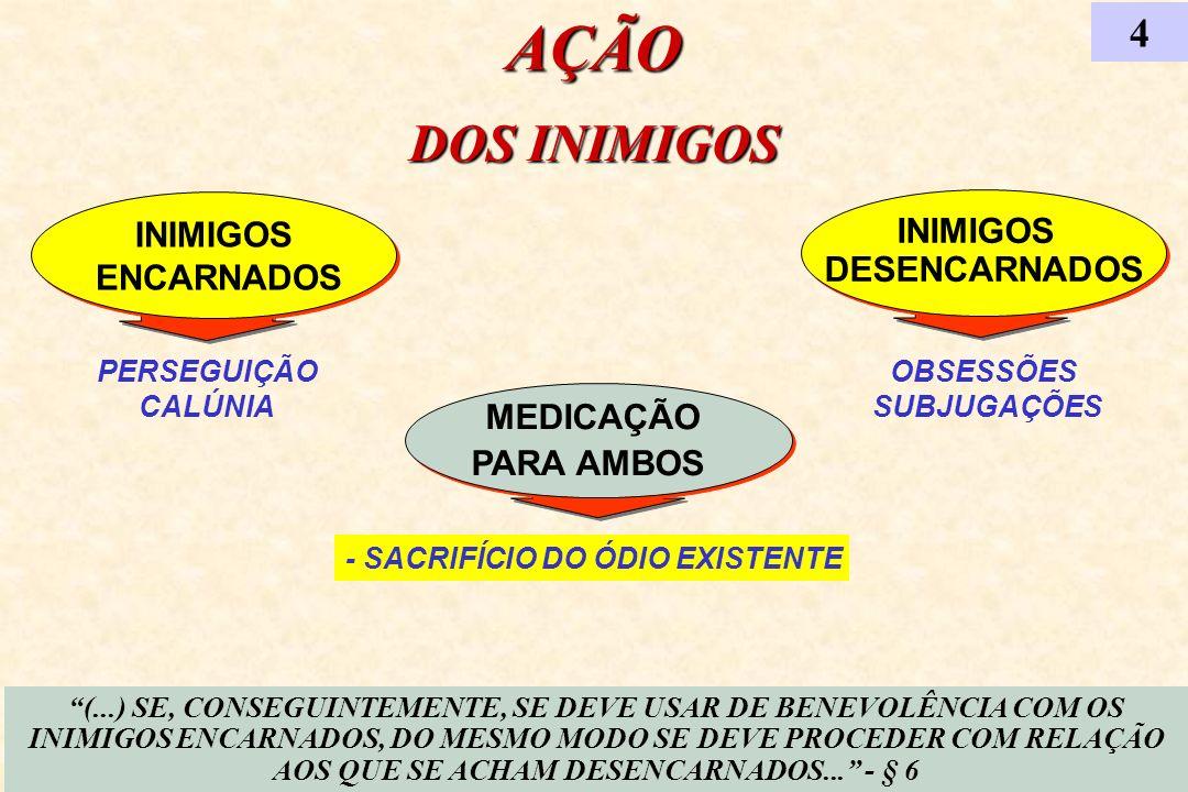 AÇÃO DOS INIMIGOS 4 INIMIGOS INIMIGOS ENCARNADOS DESENCARNADOS