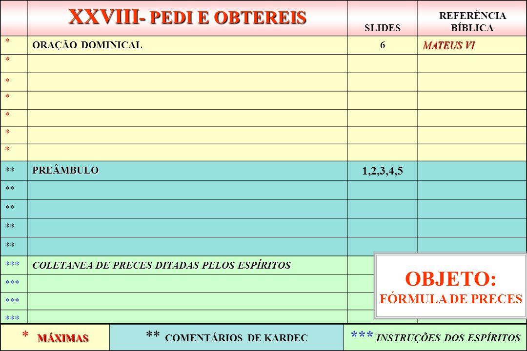 XXVIII- PEDI E OBTEREIS OBJETO: FÓRMULA DE PRECES