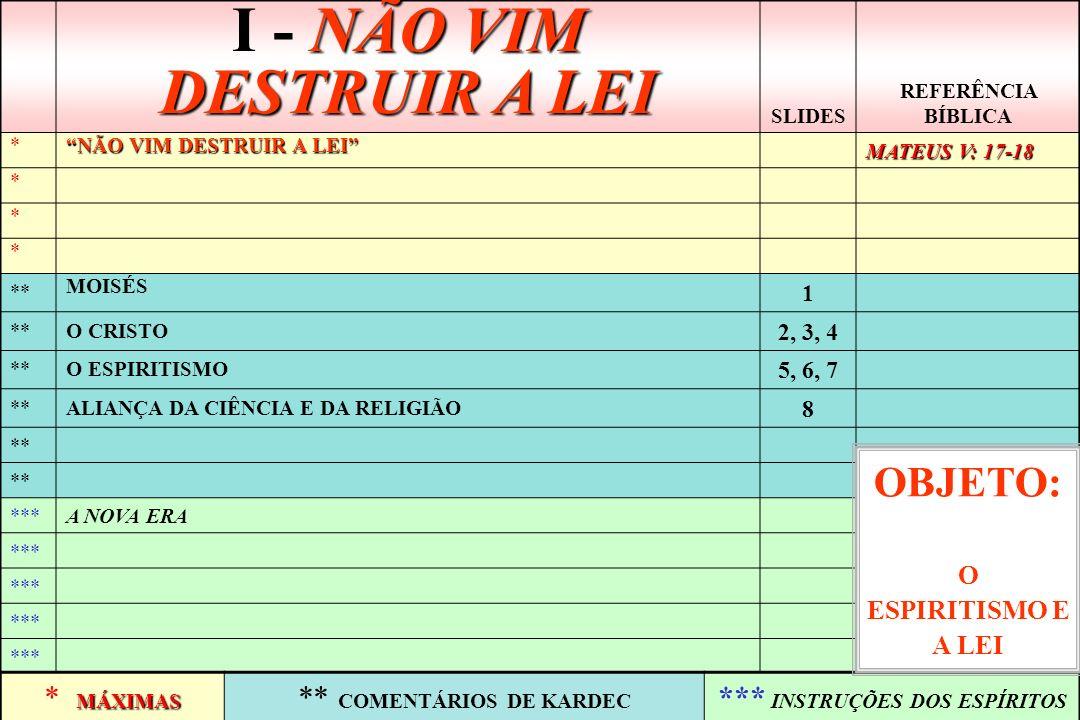 I - NÃO VIM DESTRUIR A LEI *** INSTRUÇÕES DOS ESPÍRITOS