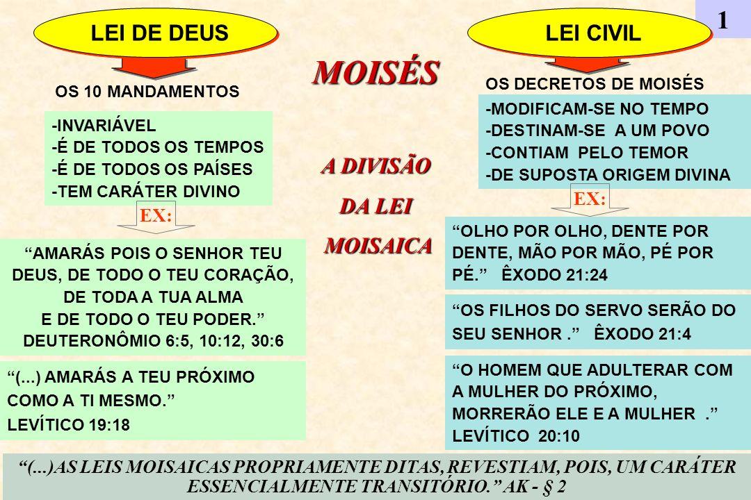 MOISÉS A DIVISÃO 1 DA LEI MOISAICA EX: EX: