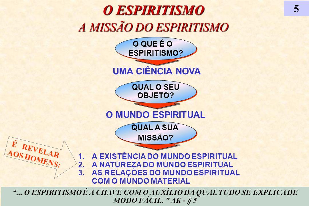 O ESPIRITISMO A MISSÃO DO ESPIRITISMO