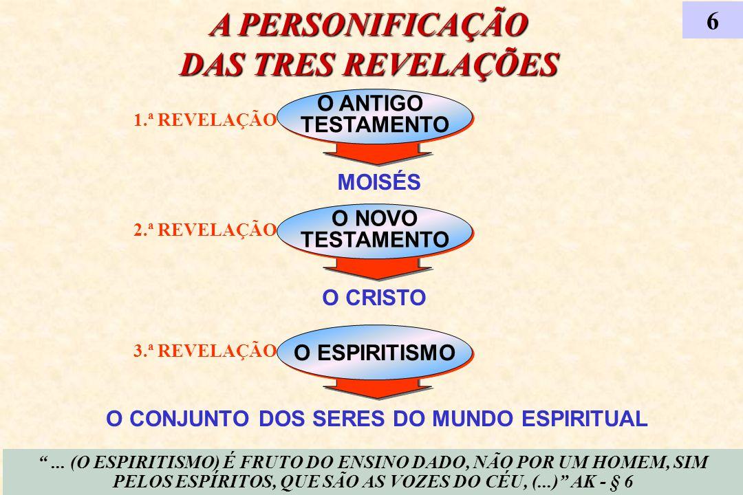 A PERSONIFICAÇÃO DAS TRES REVELAÇÕES