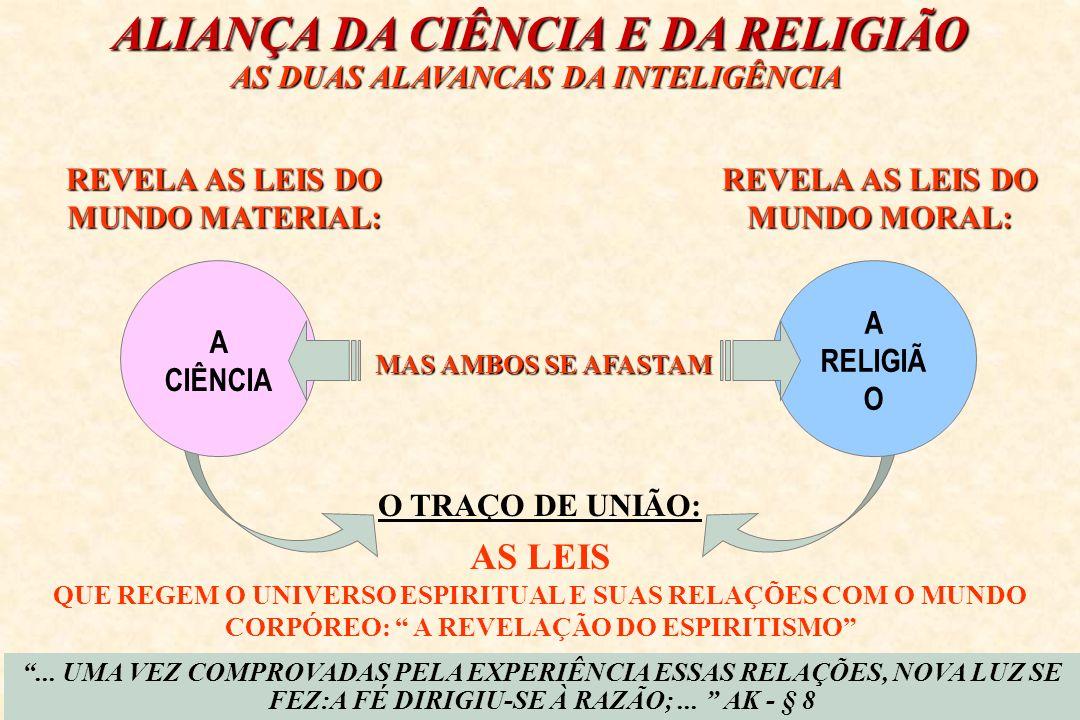 ALIANÇA DA CIÊNCIA E DA RELIGIÃO