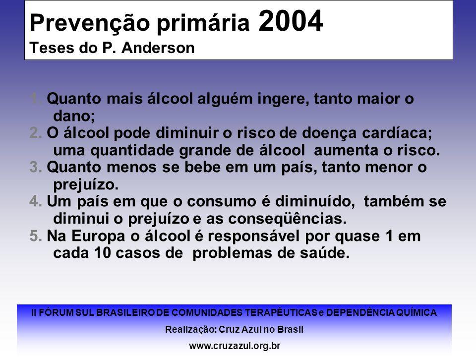 Prevenção primária 2004 Teses do P. Anderson