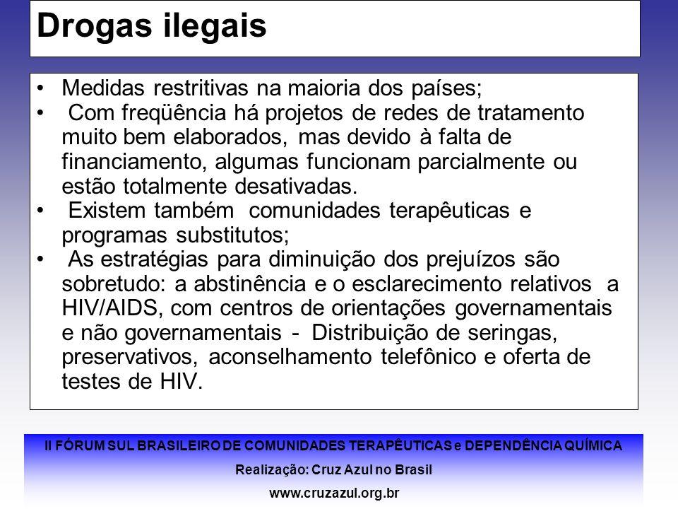 Realização: Cruz Azul no Brasil