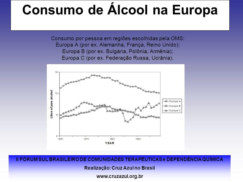 Consumo de Álcool na Europa