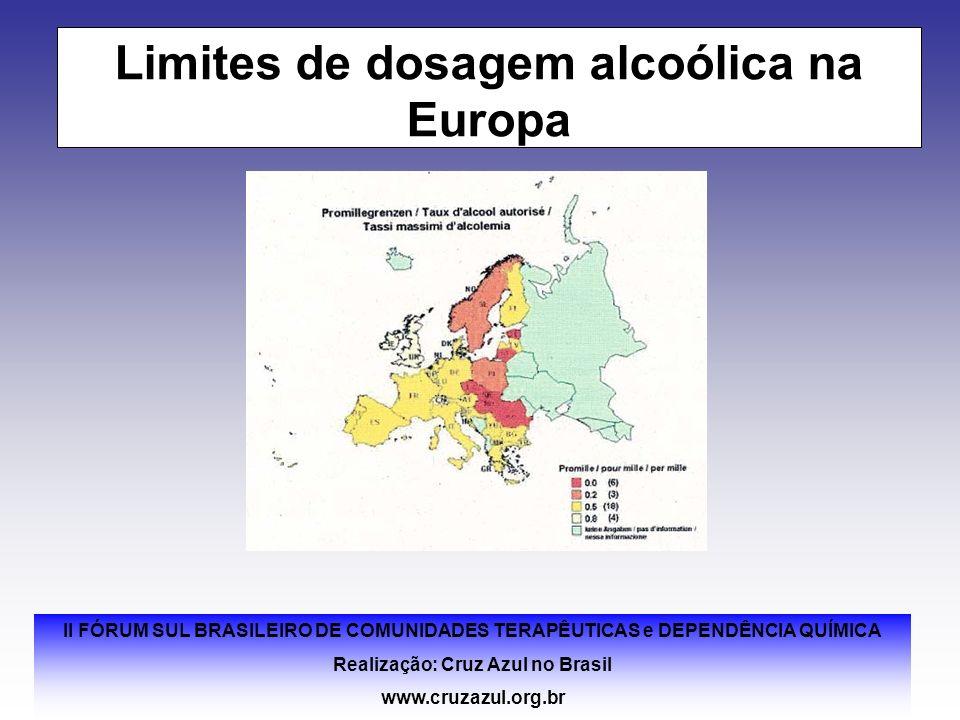 Limites de dosagem alcoólica na Europa