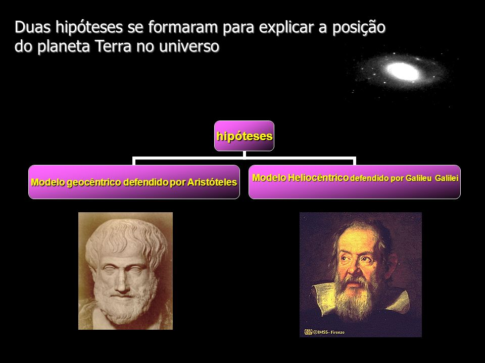 Duas hipóteses se formaram para explicar a posição do planeta Terra no universo