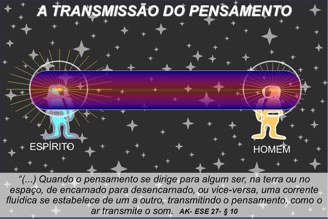 A TRANSMISSÃO DO PENSAMENTO