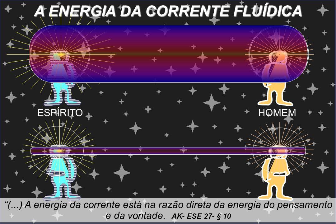 A ENERGIA DA CORRENTE FLUÍDICA