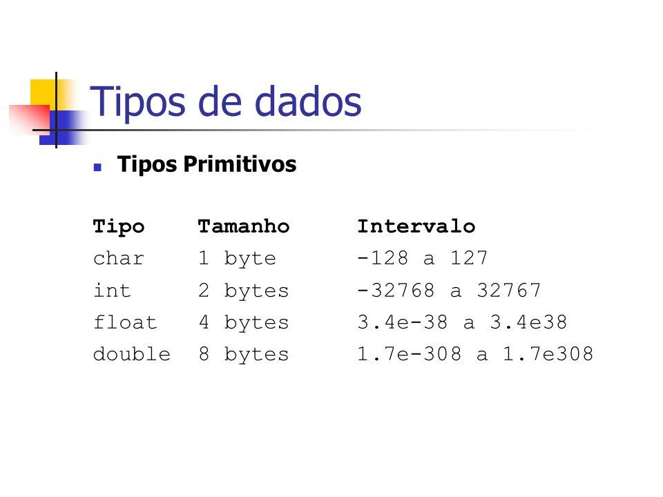 Tipos de dados Tipos Primitivos Tipo Tamanho Intervalo