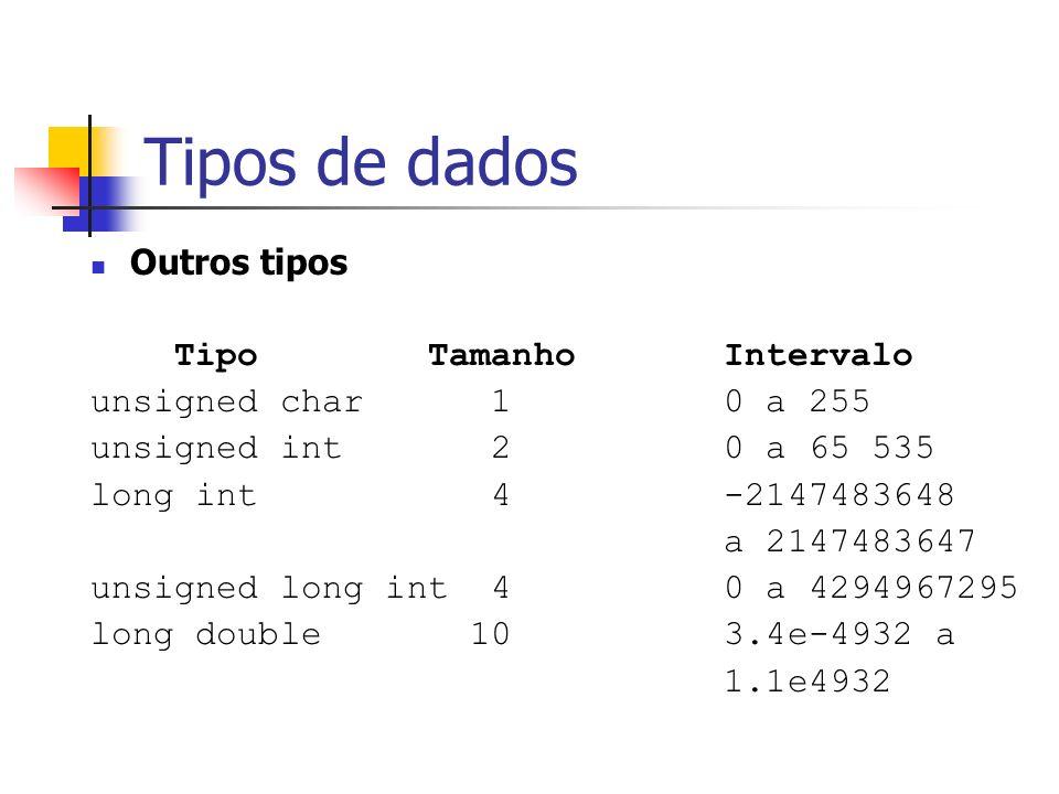 Tipos de dados Outros tipos Tipo Tamanho Intervalo