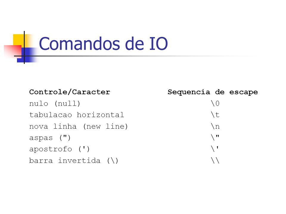 Comandos de IO Controle/Caracter Sequencia de escape nulo (null) \0