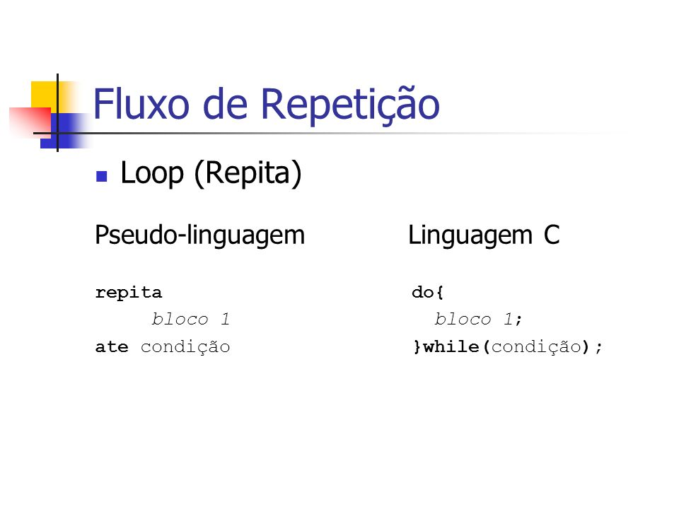 Fluxo de Repetição Loop (Repita) Pseudo-linguagem Linguagem C