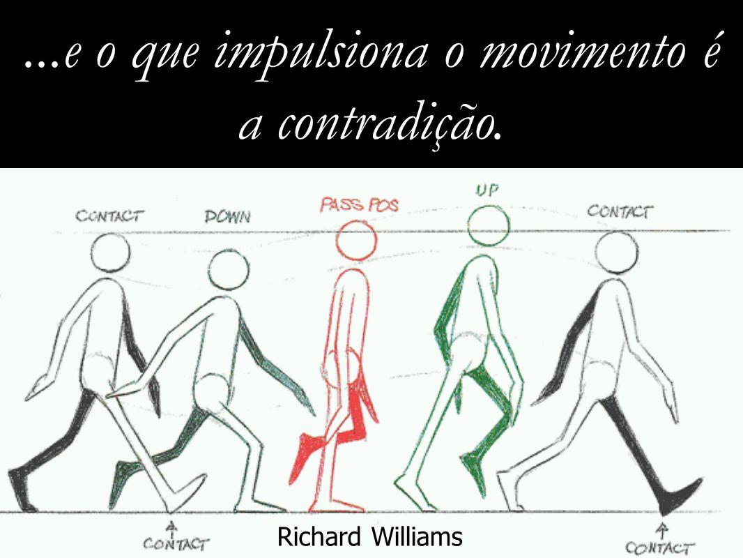 ...e o que impulsiona o movimento é a contradição.