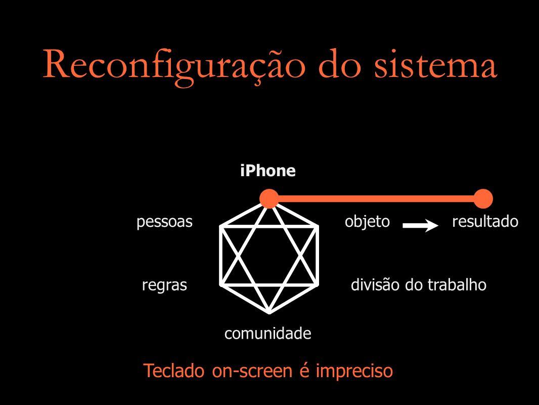 Reconfiguração do sistema