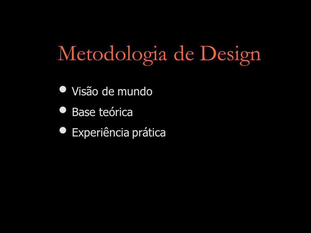 Metodologia de Design Visão de mundo Base teórica Experiência prática
