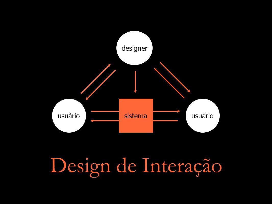 designer usuário sistema usuário Design de Interação