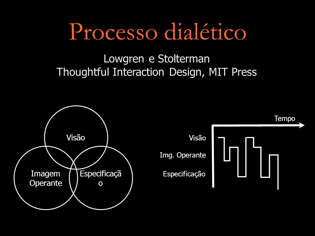 Thoughtful Interaction Design, MIT Press